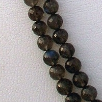 wholesale Labradorite Blue Power Faceted Rounds Beads